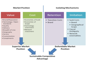 InnovationWorx LLC – Preventing Imitation to Achieve a ...